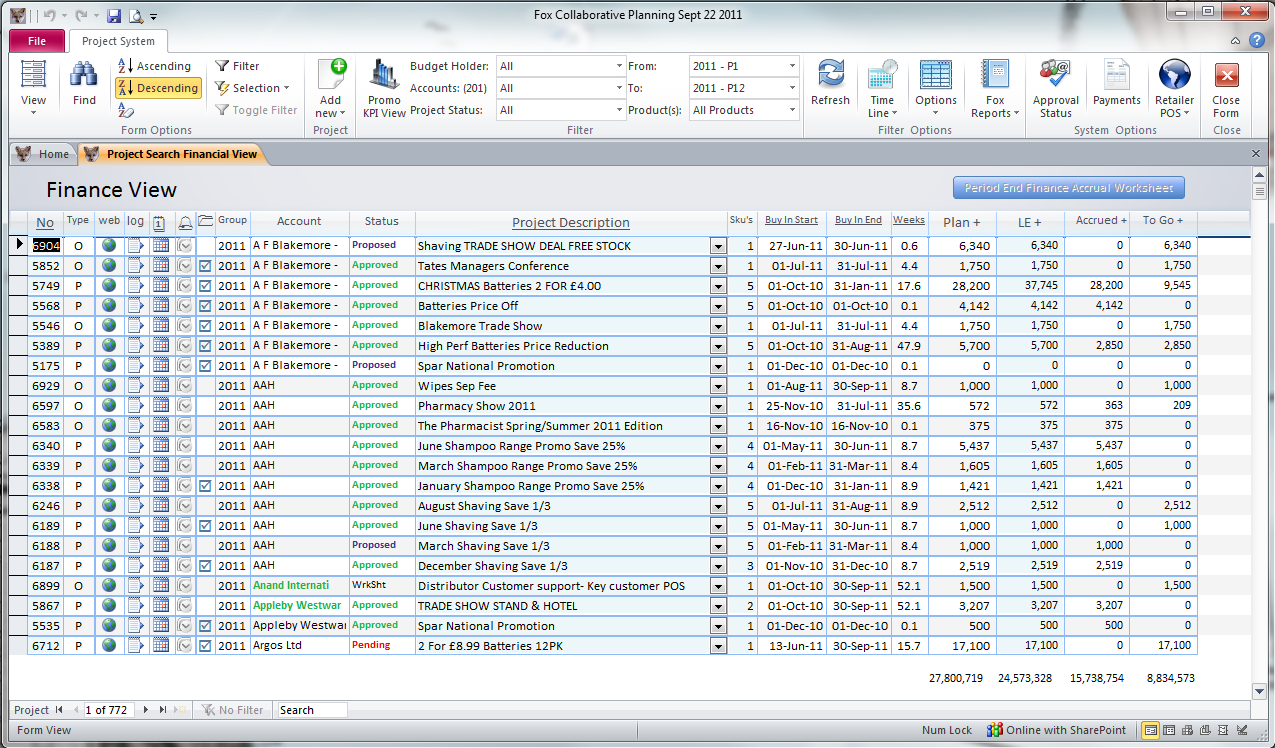 Screen view of Trade Spend summary with promotional management